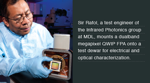 Sir Rafol, a test engineer of the Infrared Photonics group at MDL, mounts a dualband megapixel QWIP FPA onto a test dewar for electrical and optical characterization.