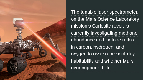 The Mars Science Laboratory mission's Curiosity rover carries the tunable laser spectrometer, which is currently investigating isotope ratios in carbon, hydrogen, and oxygen to assess present-day habitability and whether Mars supported life.