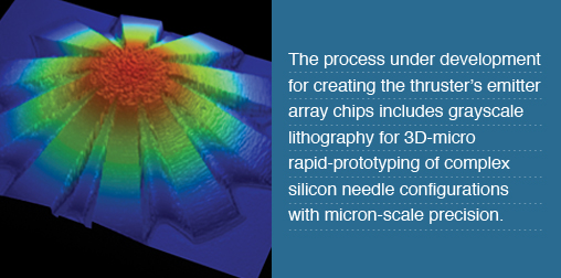 The process under development for creating the thruster's emitter array chips includes grayscale lithography for 3D-micro rapid-prototyping of complex silicon needle configurations with micron-scale precision.