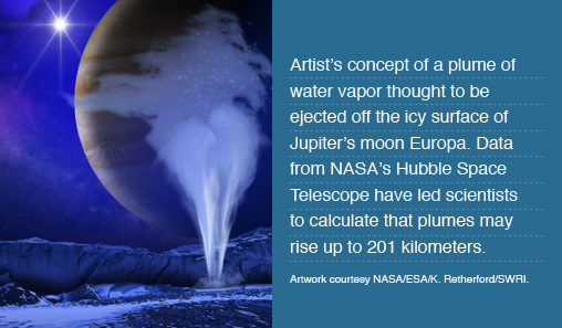 Artist's concept of a plume of water vapor thought to be ejected off the icy surface of Jupiter's moon Europa. Data from NASA's Hubble Space Telescope have led scientists to calculate that plumes may rise up to 201 kilometers. Artwork courtesy NASA/ESA/K. Retherford/SWRI.